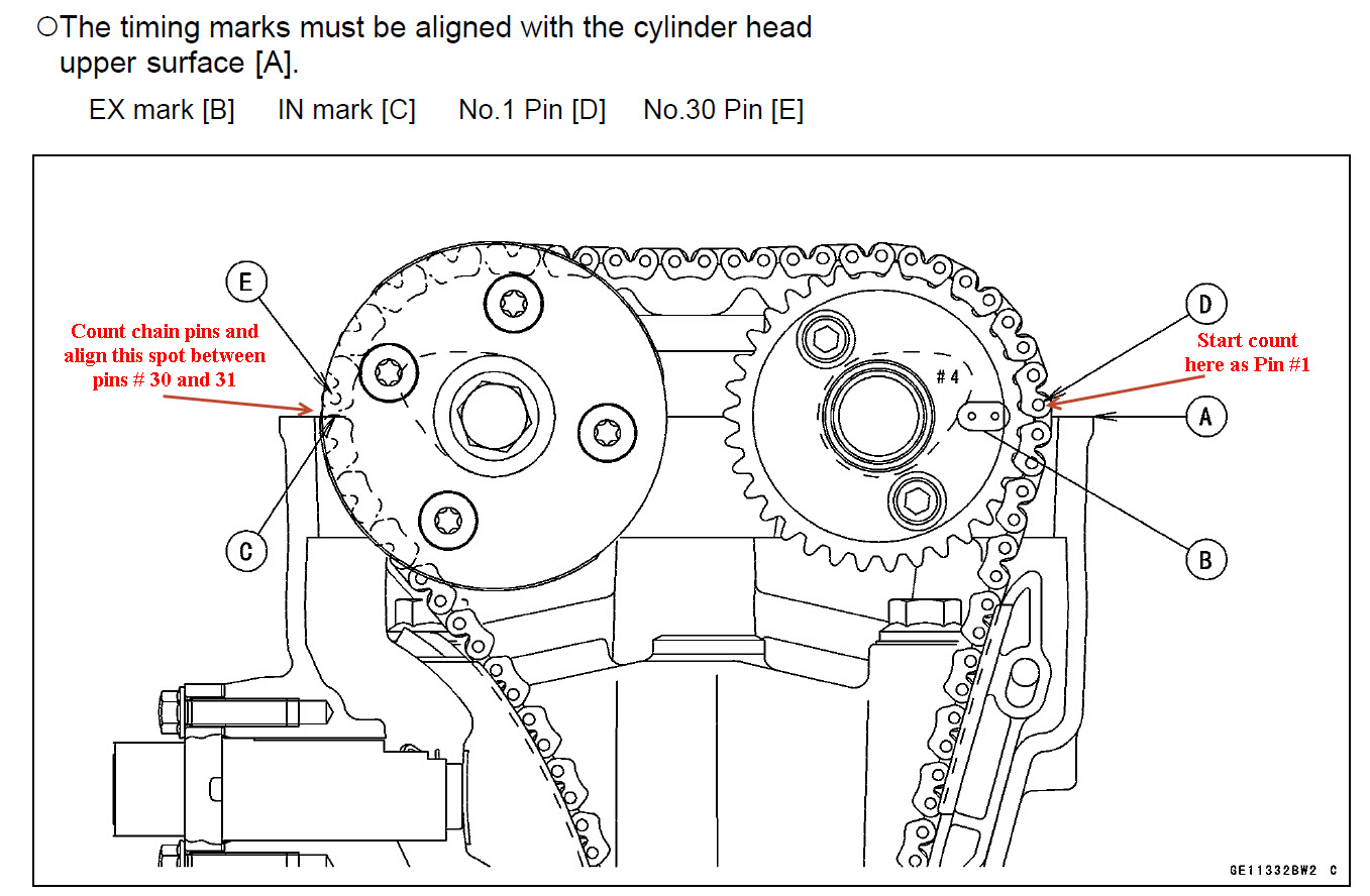 Kawasaki Engine Valve Timing Diagram | Wiring Library